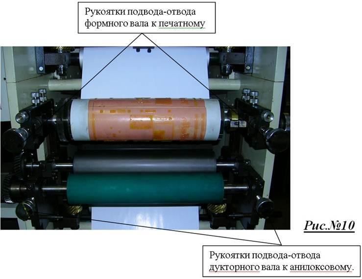 печатная секция флексомашины Атлас Флекс -8
