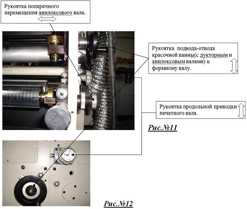 печатная секция флексомашины Атлас Флекс -9