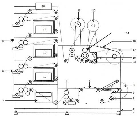 печатной машине Atlas Flex