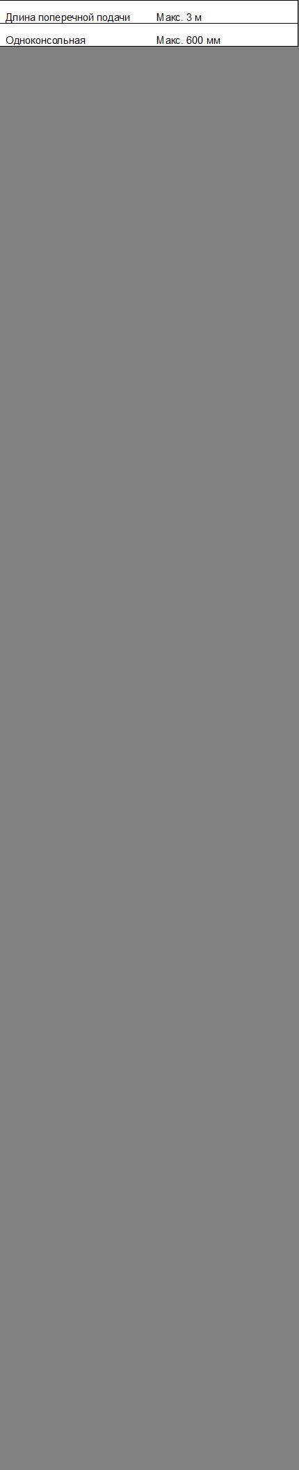 Длина поперечной подачиМакс. 3 мОдноконсольнаяМакс. 600 мм