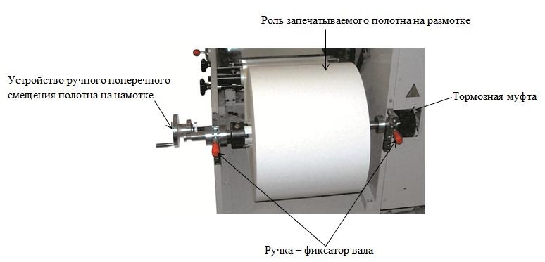 Система размотки полотна во флексографских печатных машинах Атлас Флекс -2-я фотография