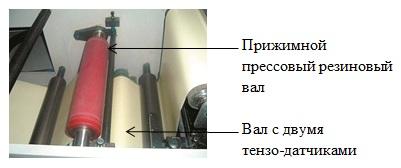 Система размотки полотна во флексографских печатных машинах Атлас Флекс -7-я фотография